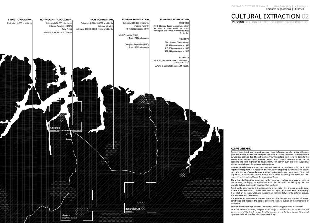 CULTURAL EXTRACTION_Kirkenes-002